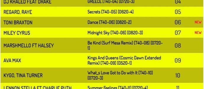 Top40 23
