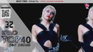 Pop Music Chart Top 40 Best Songs In Europe